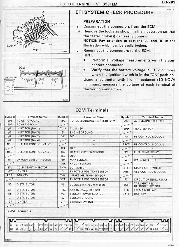3sgte Ecu Wiring Diagrams - Auto Electrical Wiring Diagram •